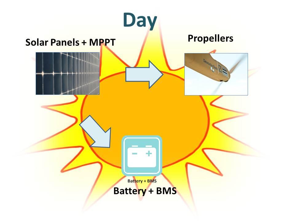 Example Of Mechanical Energy In School More Information Djekova